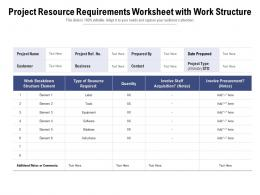 Project Resource Requirements Worksheet With Work Structure