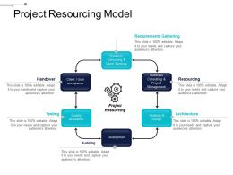 Project Resourcing Model Sample Presentation Ppt
