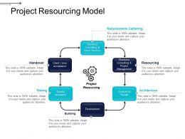 project_resourcing_model_sample_presentation_ppt_Slide01