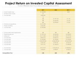 Project Return On Invested Capital Assessment