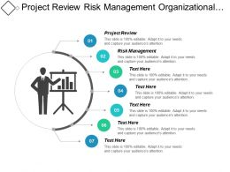 project_review_risk_management_organizational_change_strategy_development_cpb_Slide01