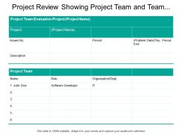 Project Review Showing Project Team And Team Member Contributions