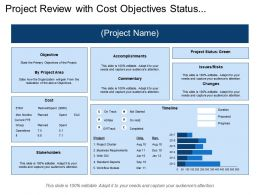 Project Review With Cost Objectives Status Accomplishments Changes