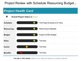 Project Review With Schedule Resourcing Budget Risks Issues