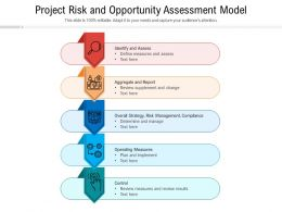 Project Risk And Opportunity Assessment Model