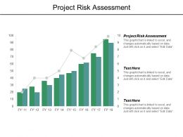 Project Risk Assessment Ppt Powerpoint Presentation Layouts Graphics Cpb