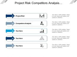 Project Risk Competitors Analysis Receivables Management Product Development Cpb