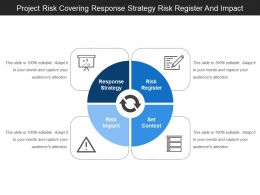 Project Risk Covering Response Strategy Risk Register And Impact