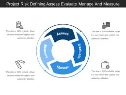 Project Risk Defining Assess Evaluate Manage And Measure