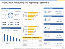 Project Risk Monitoring And Reporting Dashboard Construction Project Risk Landscape Ppt Professional