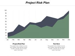 Project Risk Plan Ppt Powerpoint Presentation File Slide Download Cpb