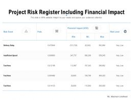 Project Risk Register Including Financial Impact