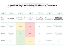 Project Risk Register Including Likelihood Of Occurrence