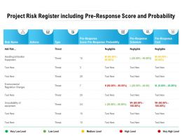 Project Risk Register Including Pre Response Score And Probability