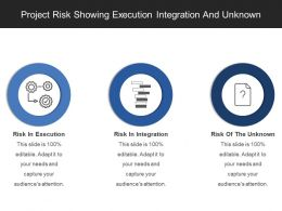 Project Risk Showing Execution Integration And Unknown