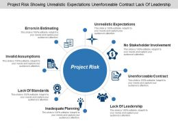 Project Risk Showing Unrealistic Expectations Unenforceable Contract Lack Of Leadership