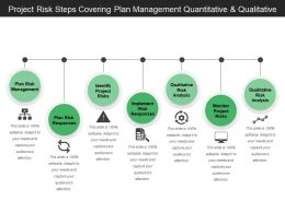 Project Risk Steps Covering Plan Management Quantitative And Qualitative