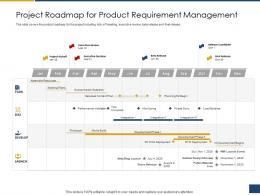 Project Roadmap For Product Requirement Management Process Of Ppt Brochure