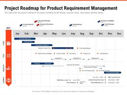 Project Roadmap For Product Requirement Management Requirement Gathering Methods Ppt Designs