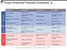 Project Roadmap Proposed Scheduled In Progress Completed Swimlane