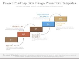 Project Roadmap Slide Design Powerpoint Templates