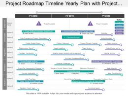 Project Roadmap Timeline Yearly Plan With Project And Functional Team Showing Three Fiscal Years