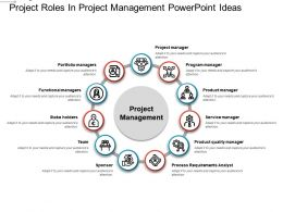 Project Roles In Project Management Powerpoint Ideas