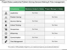 project_roles_leadership_problem_solving_decision_making_and_time_management_Slide01