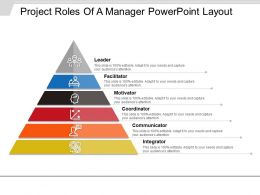 Project Roles Of A Manager Powerpoint Layout