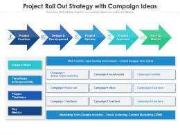 Project Roll Out Strategy With 9 Campaign Ideas