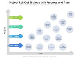 Project Roll Out Strategy With Progress And Time