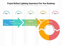Project Rollout Lightning Experience Five Year Roadmap