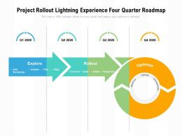 Project Rollout Lightning Experience Four Quarter Roadmap