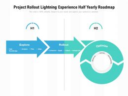 Project Rollout Lightning Experience Half Yearly Roadmap