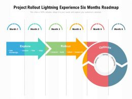 Project Rollout Lightning Experience Six Months Roadmap