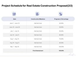 Project Schedule For Real Estate Construction Proposal Assessment Ppt Powerpoint Images