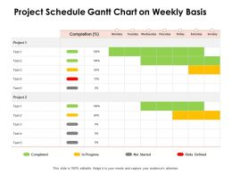 Project Schedule Gantt Chart On Weekly Basis Ppt Powerpoint Presentation Guidelines