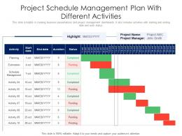 Project Schedule Management Plan With Different Activities