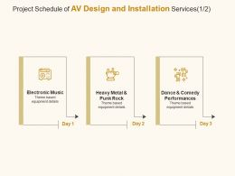 Project Schedule Of Av Design And Installation Services Based Equipment Ppt Powerpoint Presentation