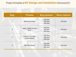 Project Schedule Of Av Design And Installation Services Performances Ppt Powerpoint Presentation Gallery