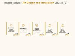 Project Schedule Of Av Design And Installation Services Ppt Powerpoint Presentation Gallery Portfolio