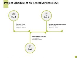 Project Schedule Of Av Rental Services Marketing Ppt Powerpoint Presentation Summary Format