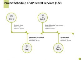 Project Schedule Of Av Rental Services Performances Management Ppt Powerpoint Presentation Summary