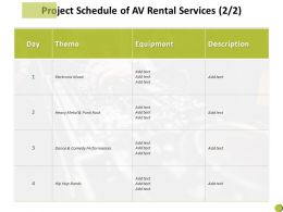 Project Schedule Of Av Rental Services Performances Ppt Powerpoint Presentation Summary Grid