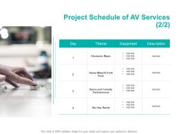 Project Schedule Of AV Services Strategy Ppt Powerpoint Presentation