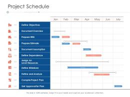 Project Schedule Project Strategy Process Scope And Schedule Ppt Styles Portfolio