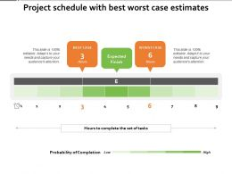 Project Schedule With Best Worst Case Estimates