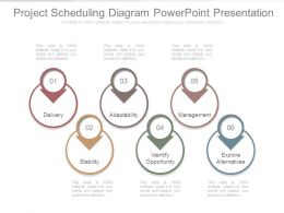 Project Scheduling Diagram Powerpoint Presentation