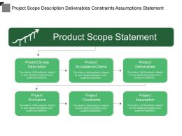 Project Scope Description Deliverables Constraints Assumptions Statement