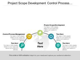 Project Scope Development Control Process Management Hr Strategic Plan Cpb